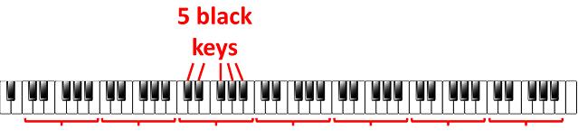 5 black keys