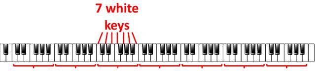 7 white keys