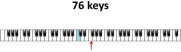 middle C 76 keyboard