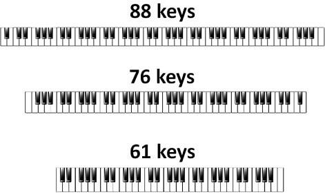 88 keys 76 keys 61 keys