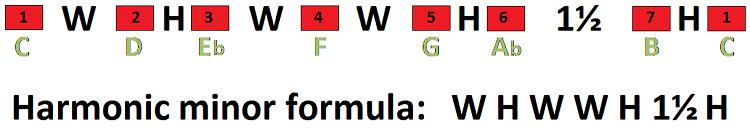 harmonic minor scale formula